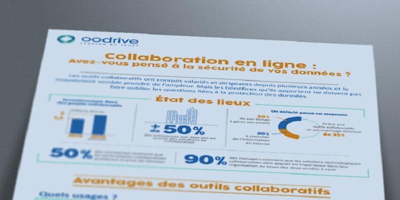 Infographie-collaboration-en-ligne-oodrive